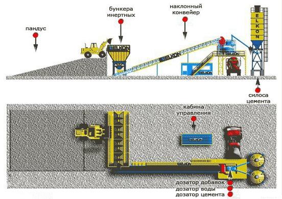 Бизнес план мини заводы открыть свой бизнес люстры